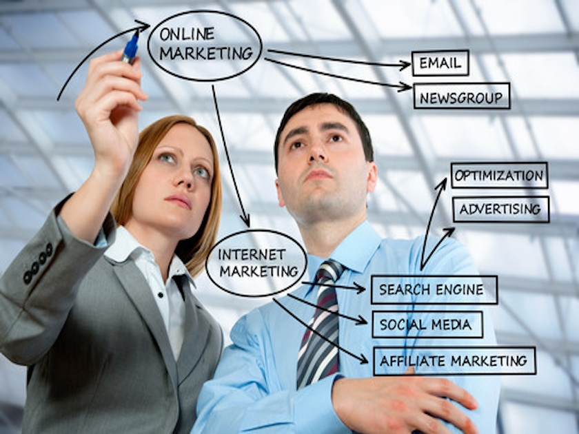 Marketing Kommunikation.